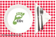Co2assiette